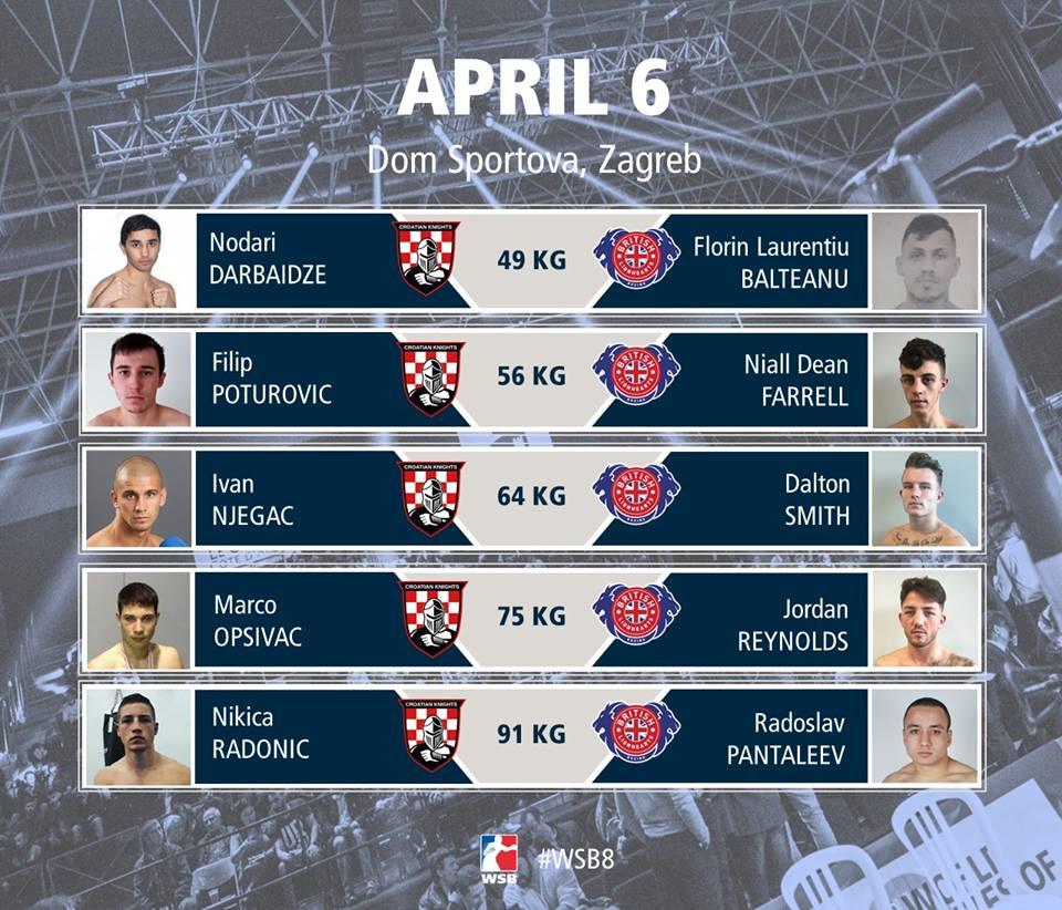 Mjesta za upoznavanje boksača